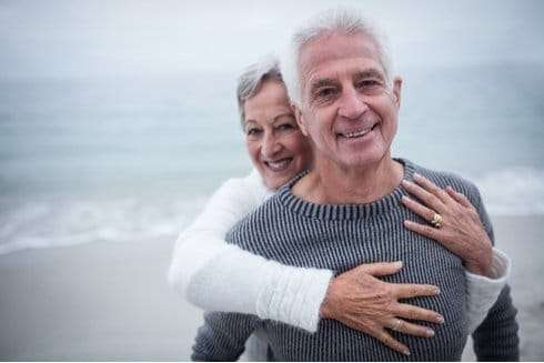 Financial Planning for Retirees